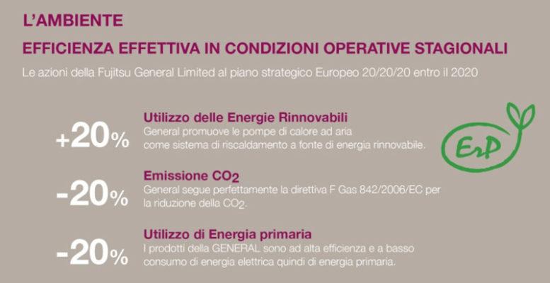 tutela-ambiente_climatizzatori-Fujitsu